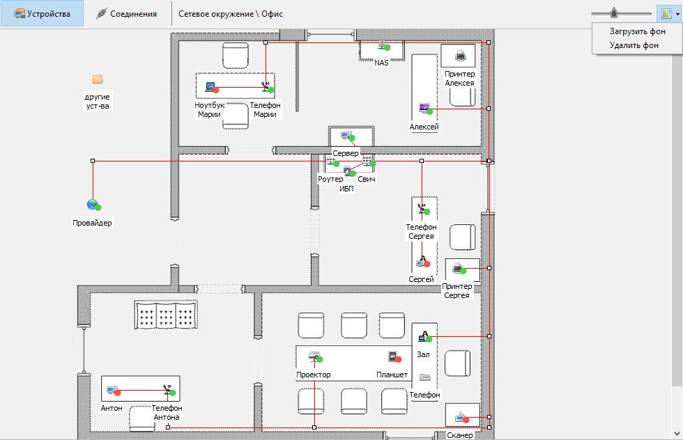map_ru_hr